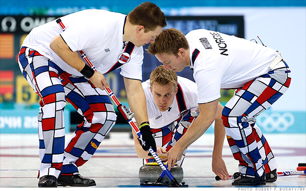 norweigan-curling-pants