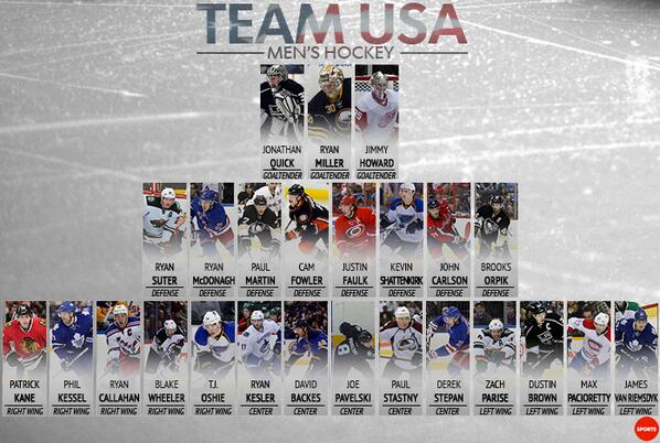 US-olympic-mens-hockey-team-roster